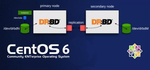 DRBD Centos 6.5