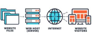 Menjalankan laravel 5 di shared hosting